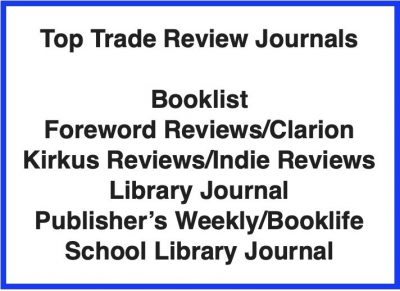 Top Trade Review Journals
